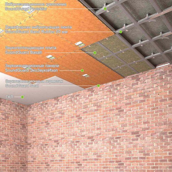 """Звукоизоляция потолка – система """"Стандарт"""", натяжной потолок"""