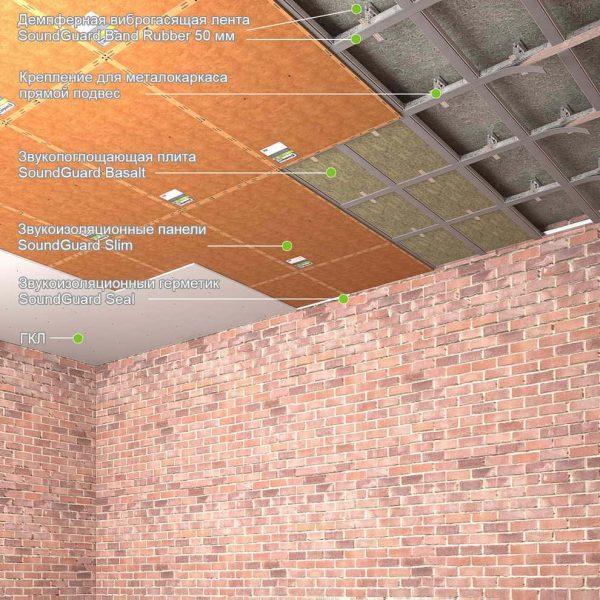 Звукоизоляция потолка «Эконом»