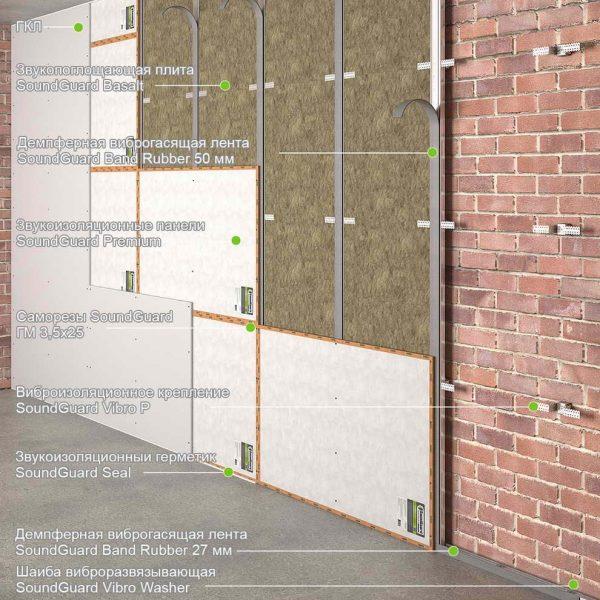 Звукоизоляция стены — лучшая система «Премиум» (Каркасная)