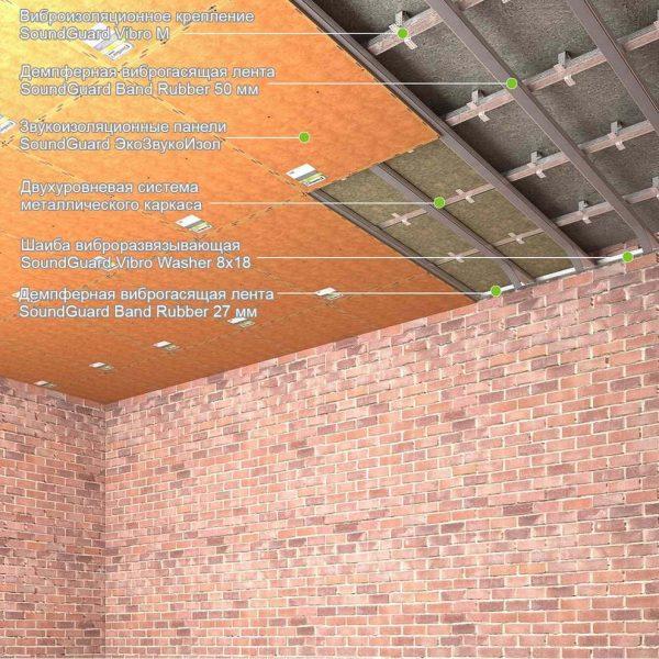 """Шумоизоляция потолка – система """"Стандарт+"""""""